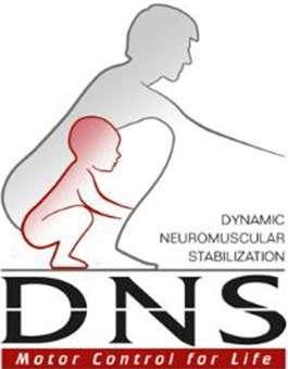 Dynamisk Neuromuskulær Stabilisering